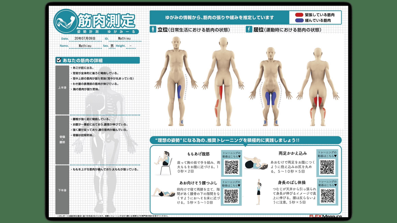 ゆがみーるクラウド筋肉測定レポート。
