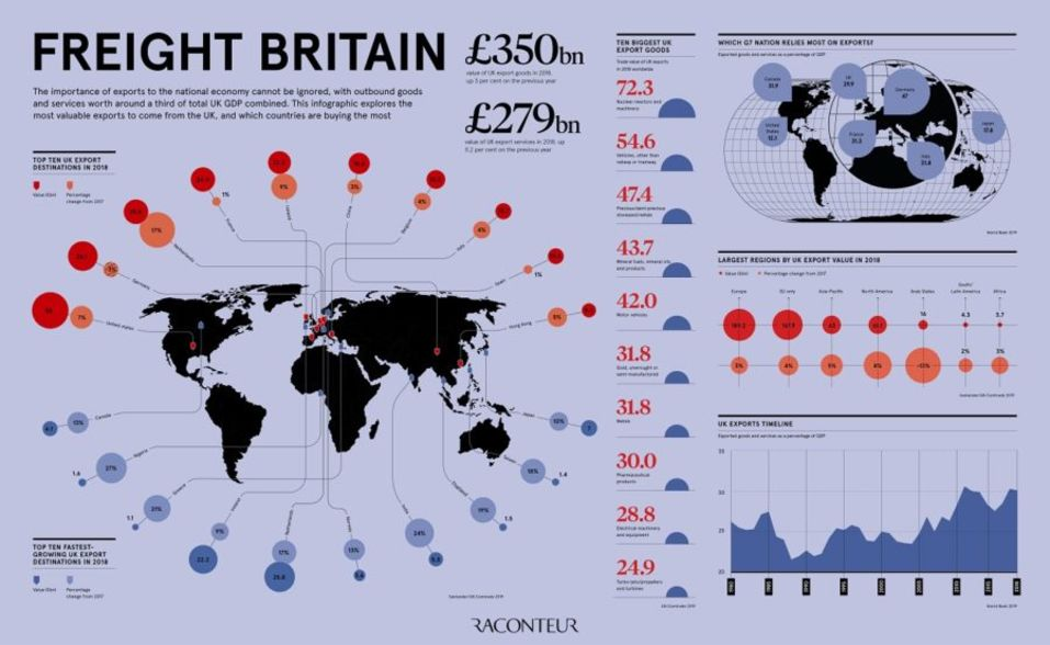 Freight Britain