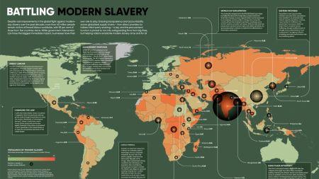battling modern slavery