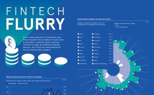 Fintech Flurry