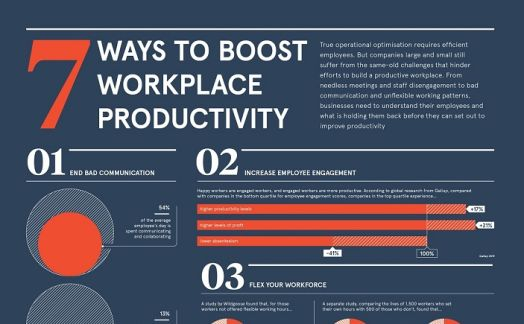 7 ways to boost workplace productivity