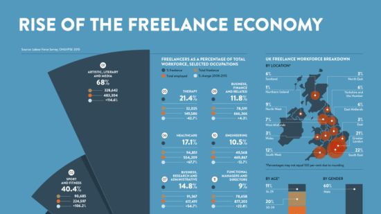 rise-of-the-freelance-economy-1
