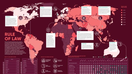 Rule of law infographic