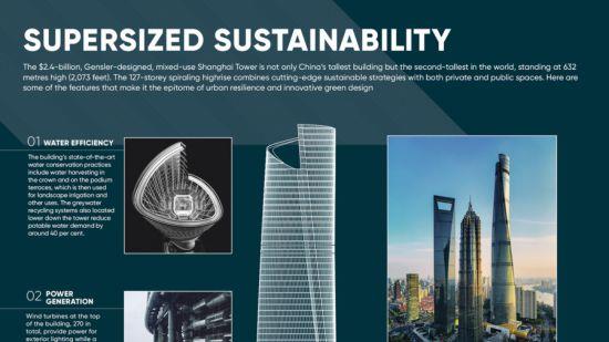 Supersized sustainability dashboard