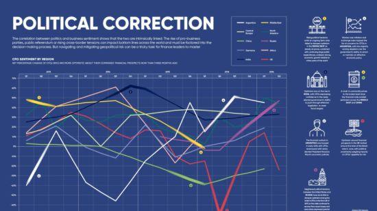 Navigating political risk infographic