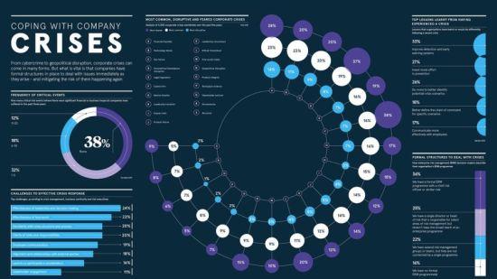 Crises infographic