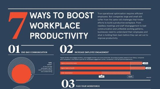 7 ways for productivity