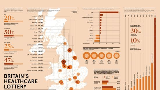 Britain's Healthcare Lottery