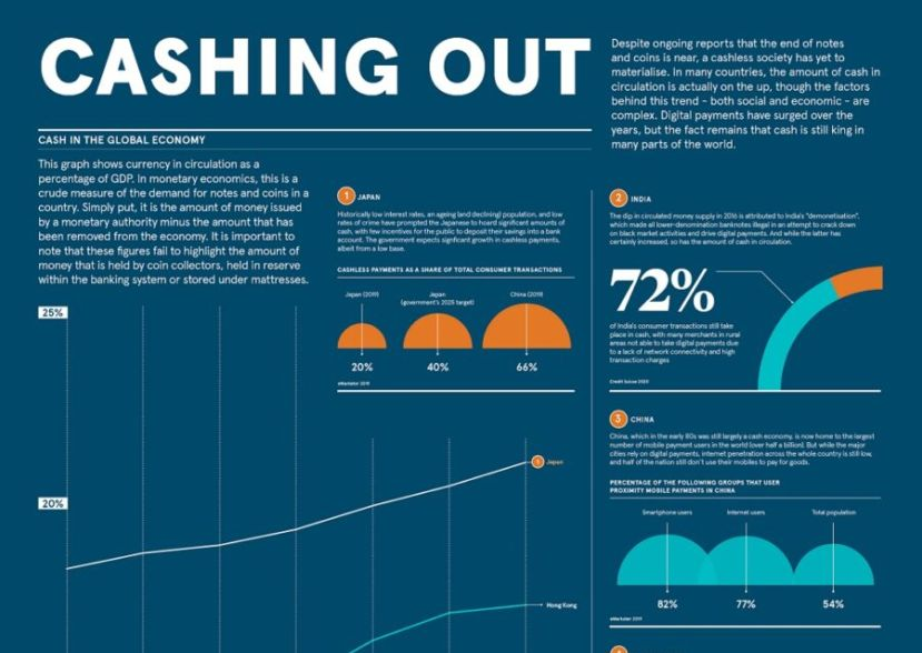 Cashing out infographic