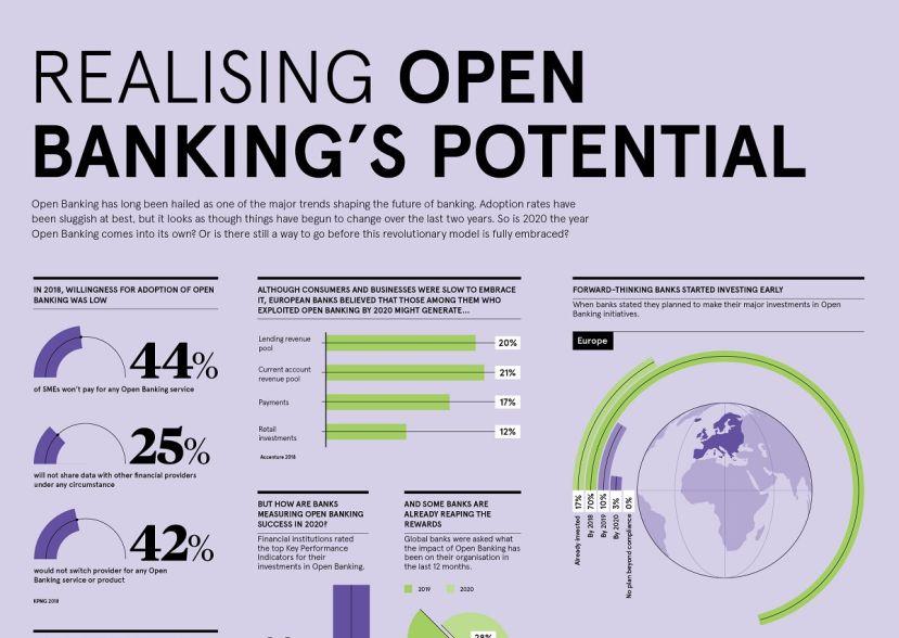 Future of Banking & Capital Markets 2020