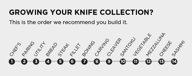 Knife_Article_2