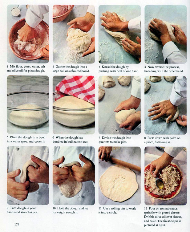 How To Make Pizza Yuppiechef Magazine