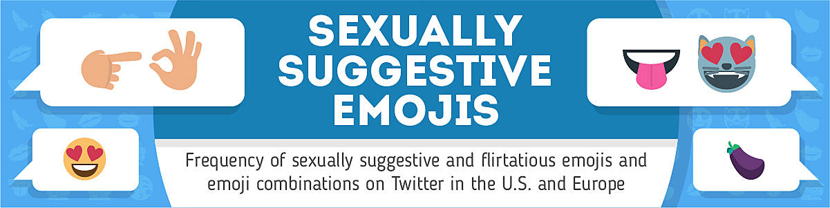 Sexually Suggestive Emojis | Zava