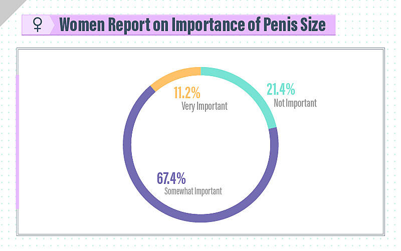what size penis do women like the most