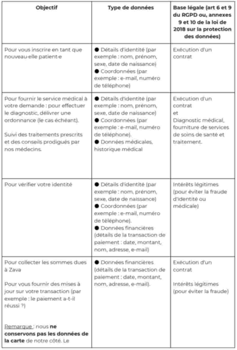 tableau-base-legale-traitement-page-1