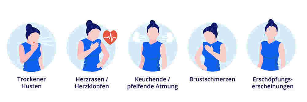 Asthma Symptome Grafik