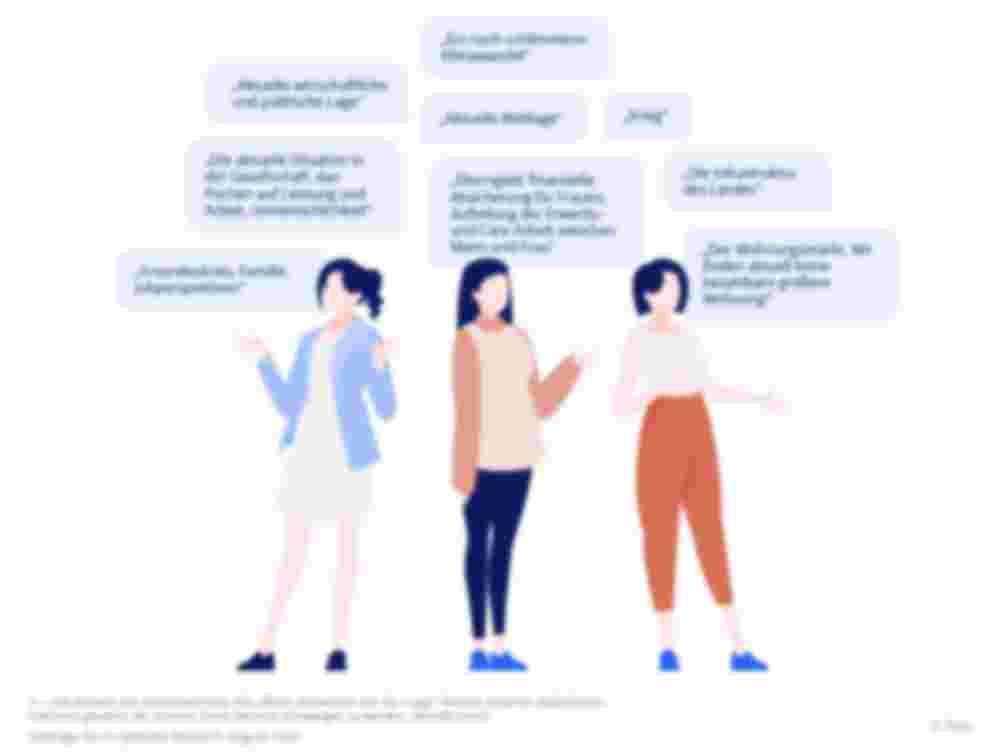 Gründe gegen die Mutterschaft (offene Antworten) – Zava Kinderwunsch-Studie