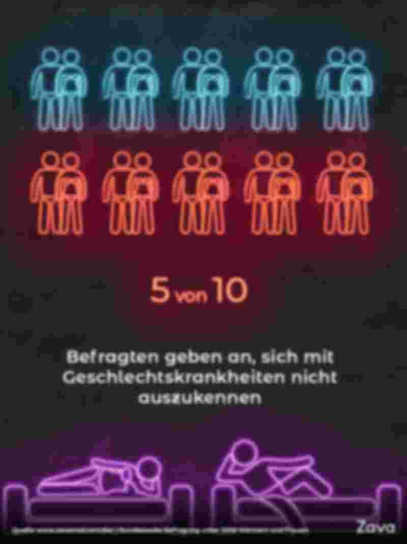 Grafik: 5 von 10 Befragten geben an, sich mit Geschlechtskrankheiten nicht auszukennen