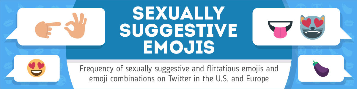 what does fb mean sexually