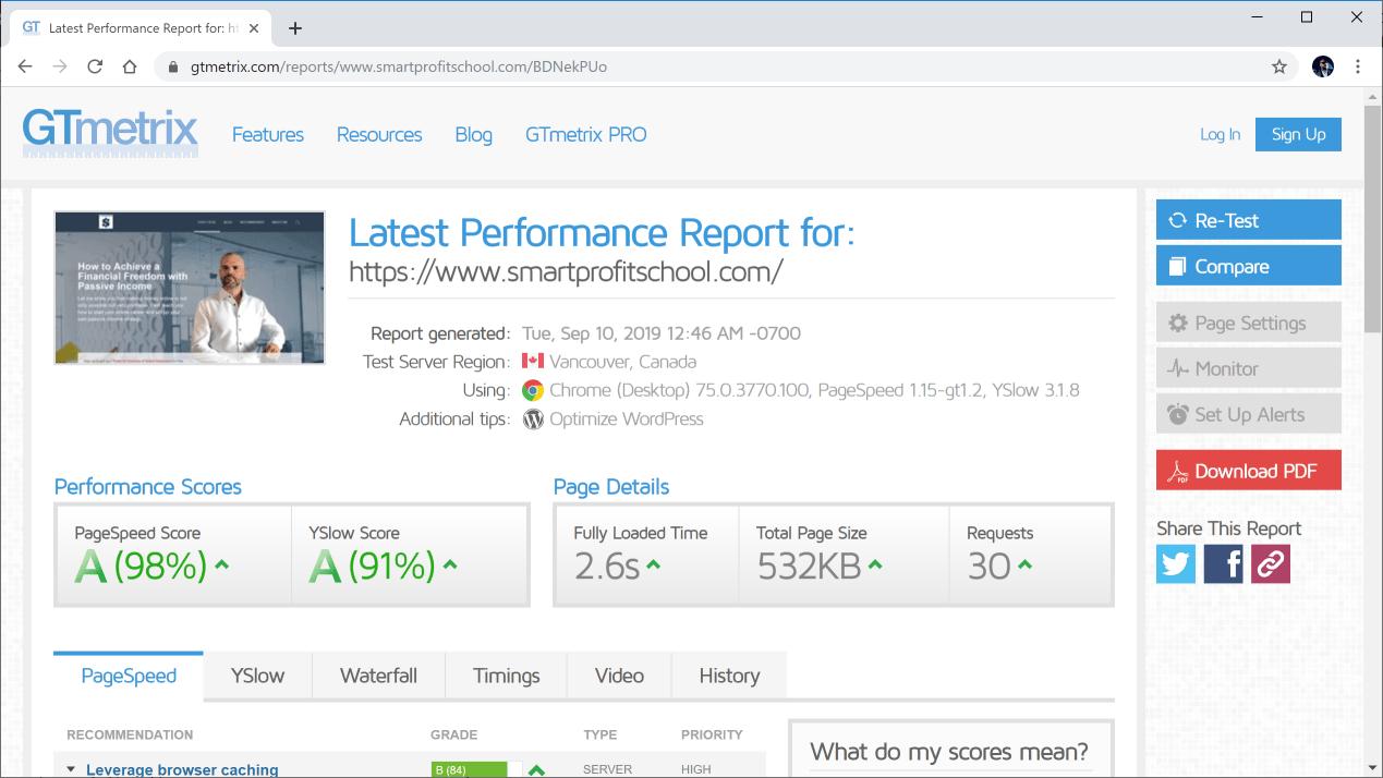 GTmetrix results.
