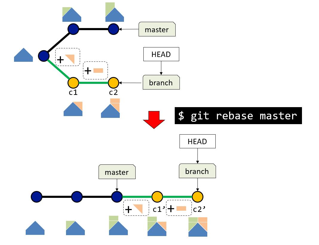rebase2.png