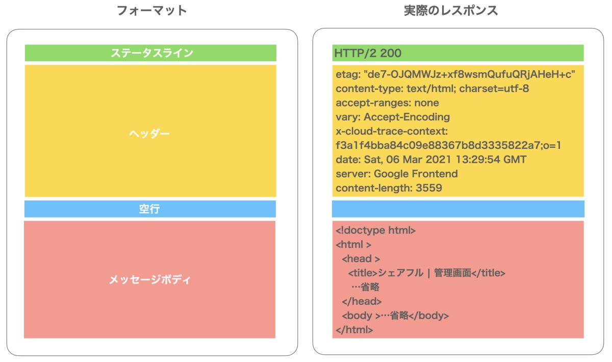 スクリーンショット 2021-03-09 0.59.13.png