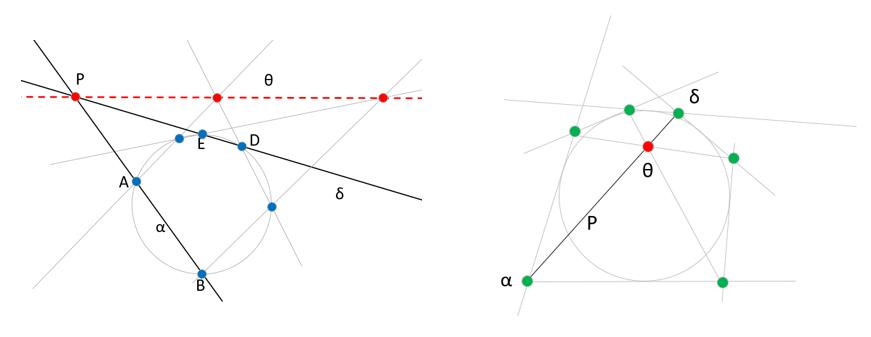 パスカルの定理4