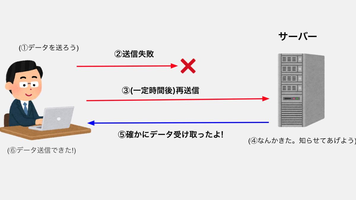スクリーンショット 2020-11-03 17.13.40(2).png