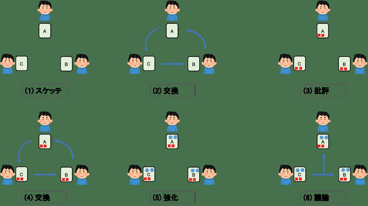 議論図.png