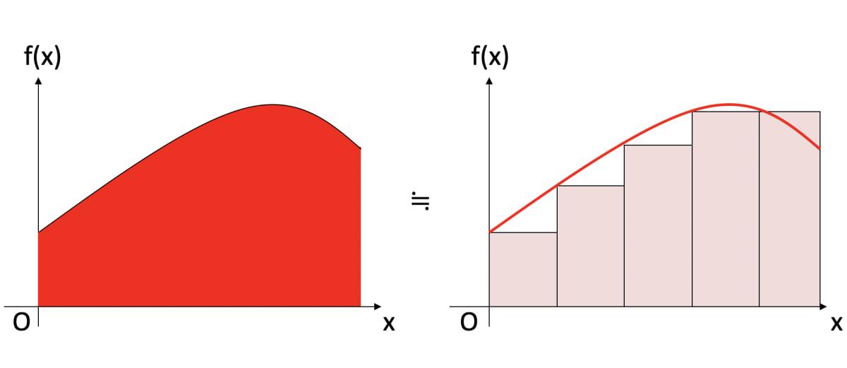 langevin_equation/riemann.png