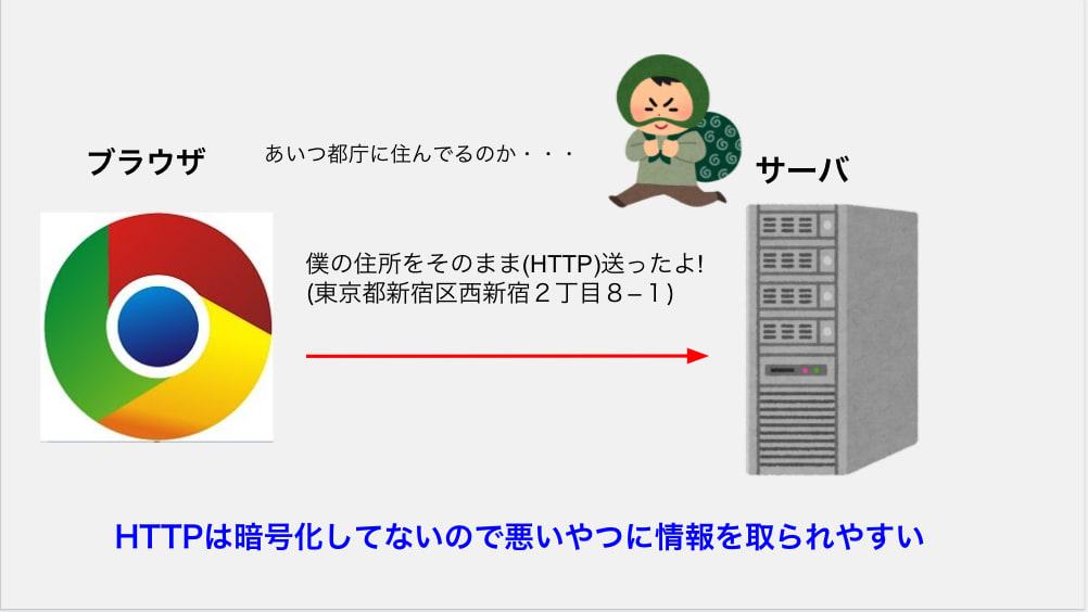 スクリーンショット 2020-11-02 23.10.07(2).png