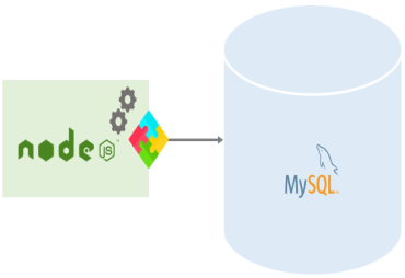 Connecting Mysql with Node.js