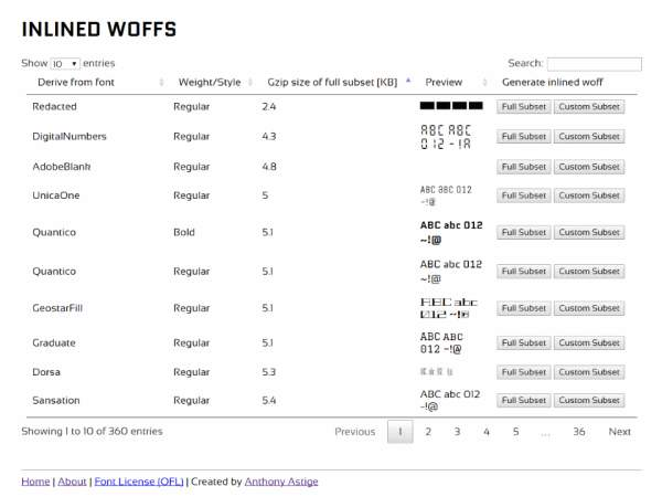 Inlined Woffs