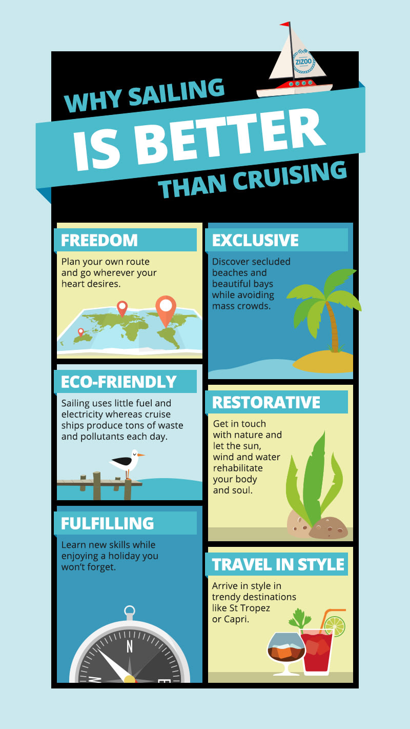 top reasons to go sailing