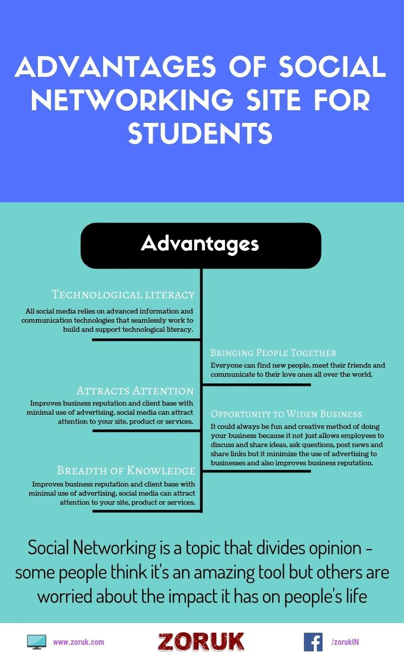Advantages of Social Networking Site for Students