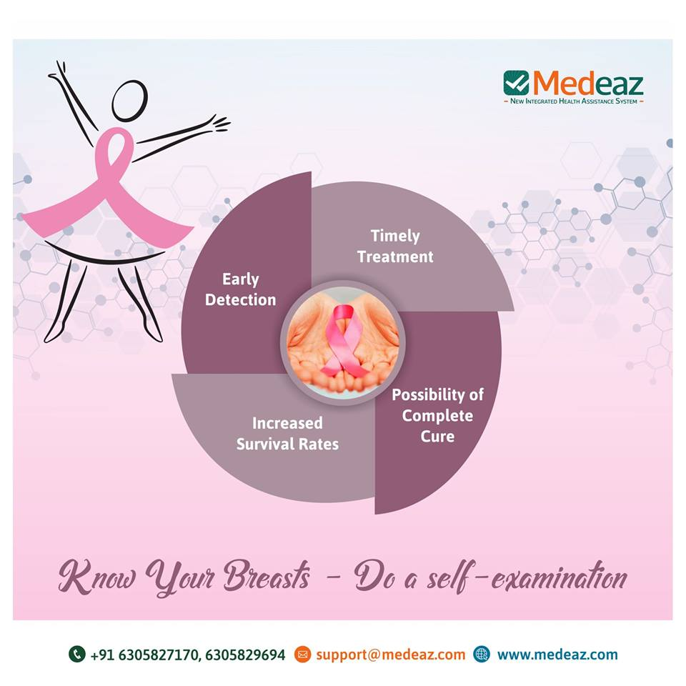 Know your breasts, do a self-examination. Early detection saves lives.