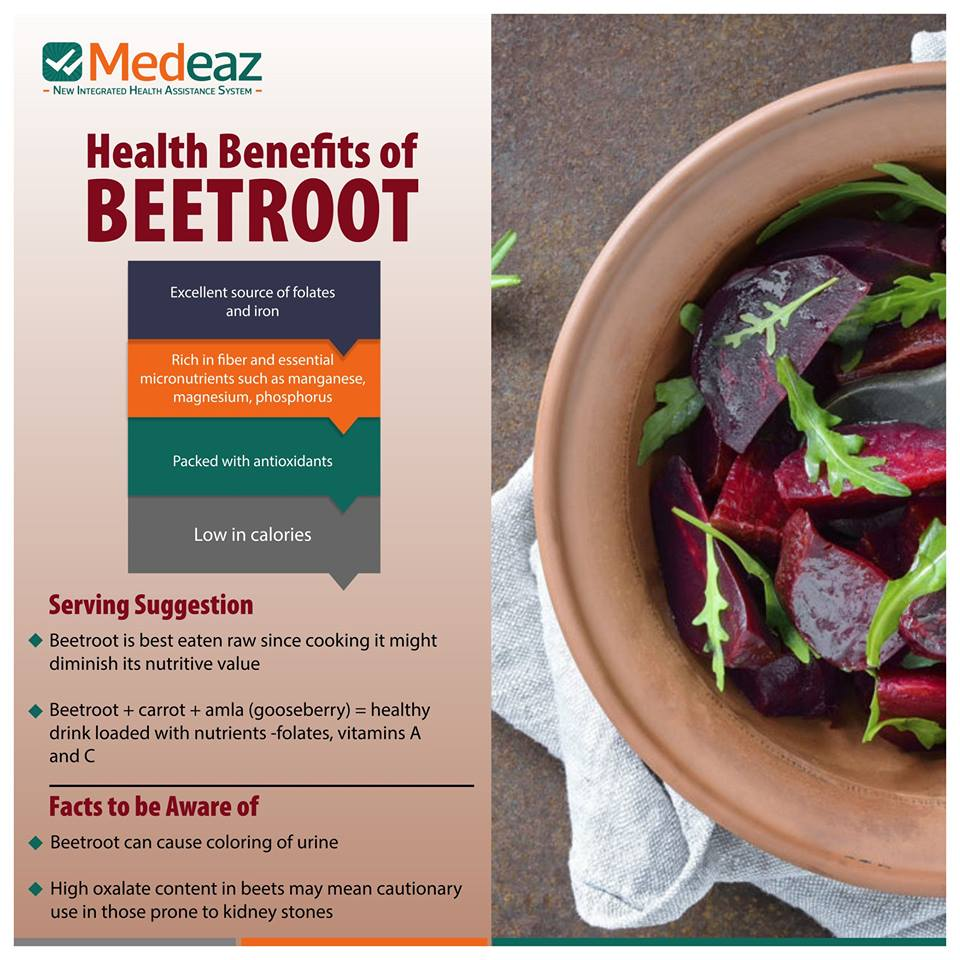 Amazing Benefits of BeetRoot for your health.
