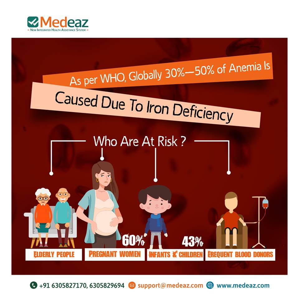Anemia is a health condition in which the Iron-deficiency anemia in your blood is lower than normal.