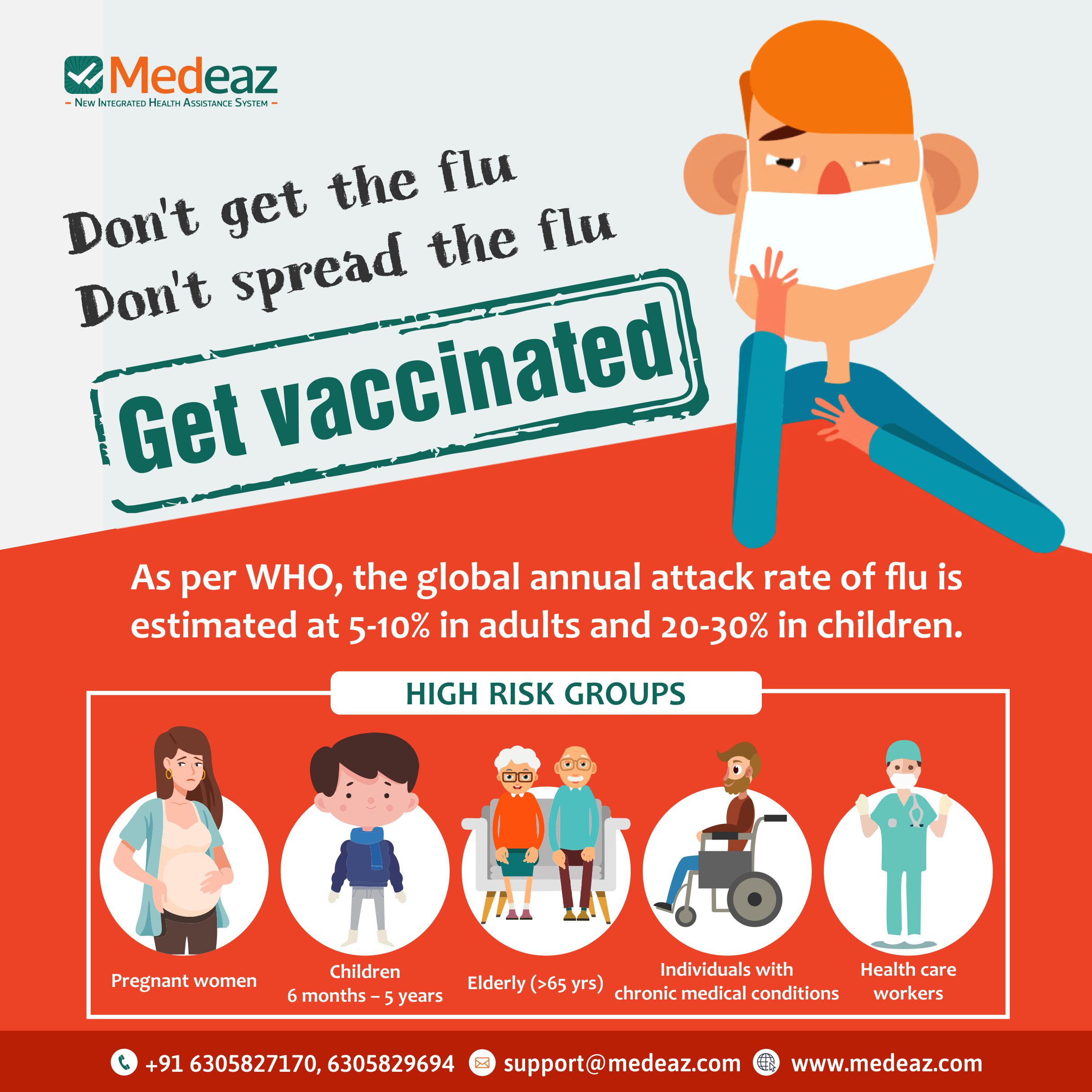 Don\'t get the flu