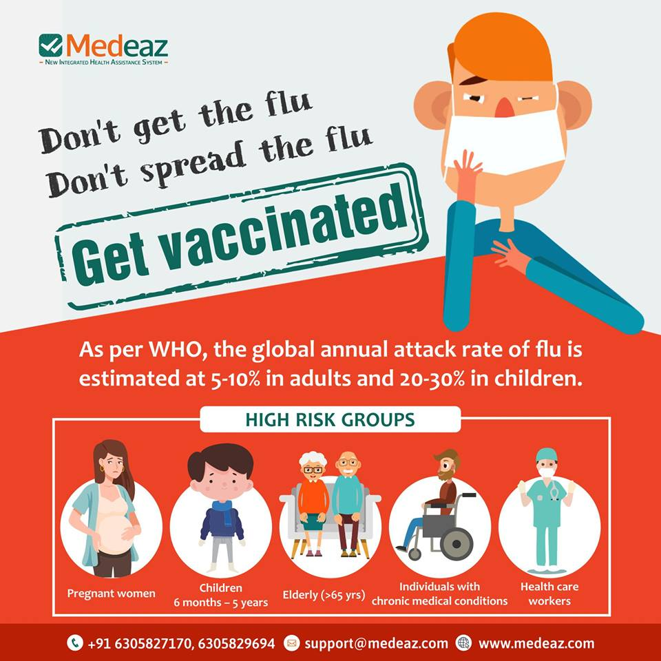 What prevention should take to getting the Flu?