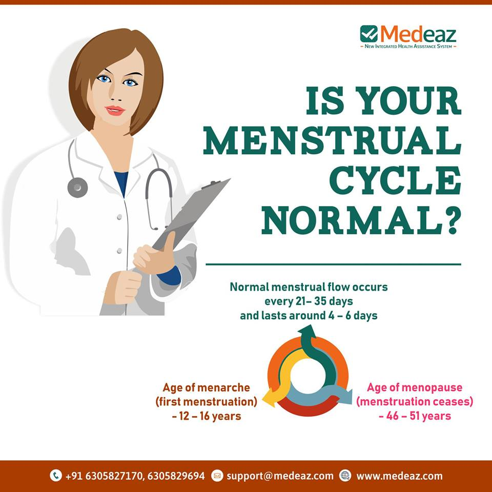 Is your Menstrual cycle normal?