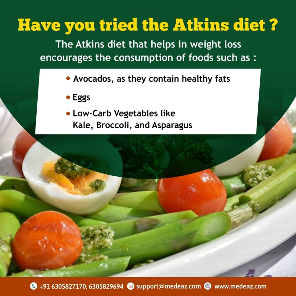 Have you tried the Atkins diet